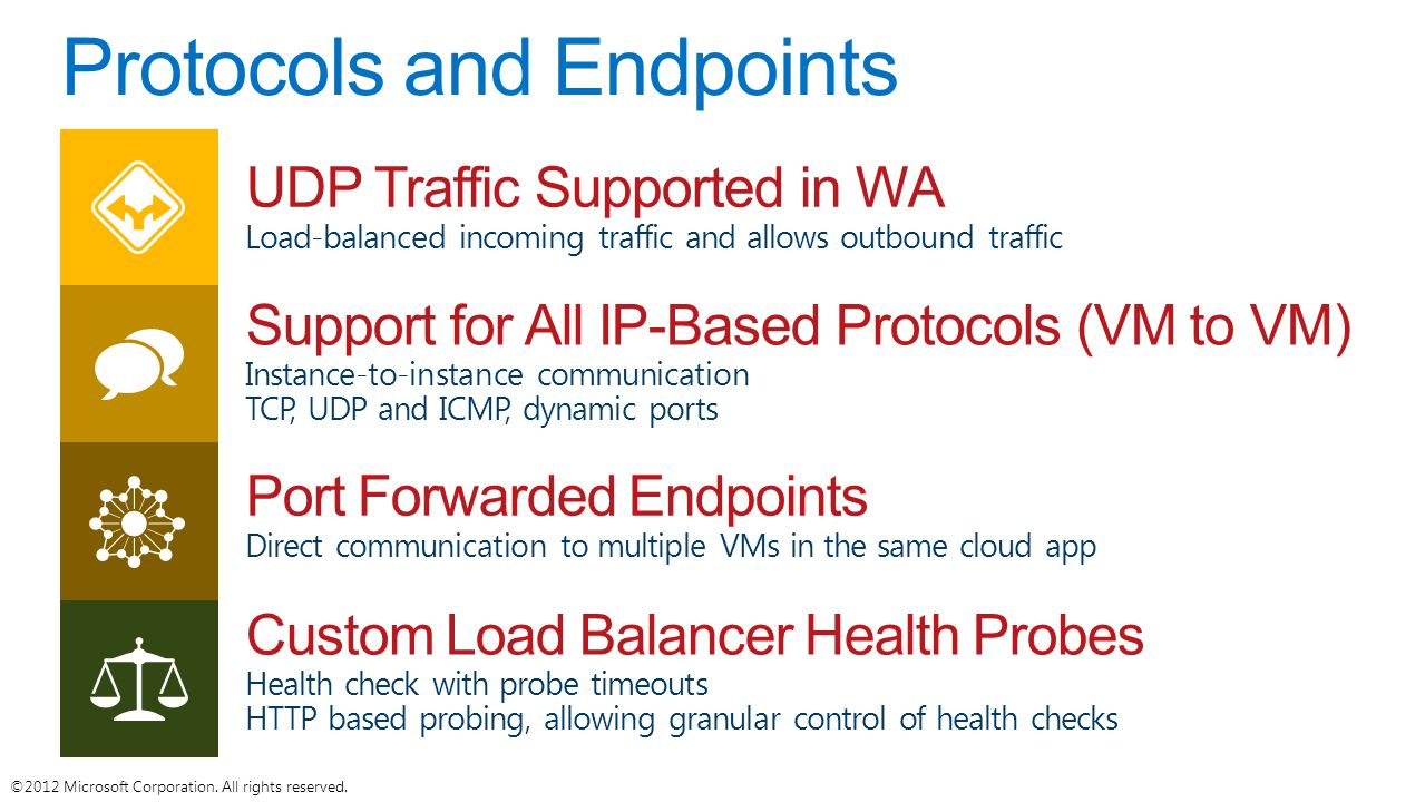 Protocols and Endpoints