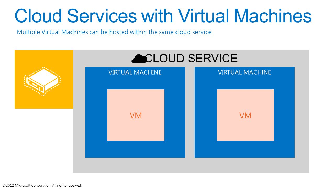 Cloud Services with Virtual Machines