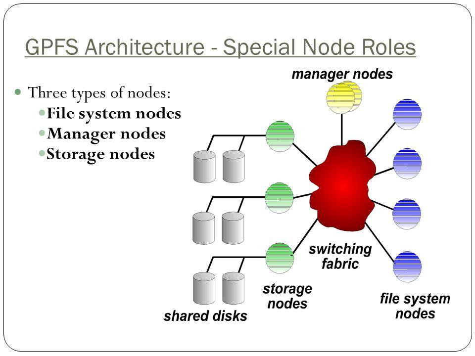 GPFS Architecture - Special Node Roles