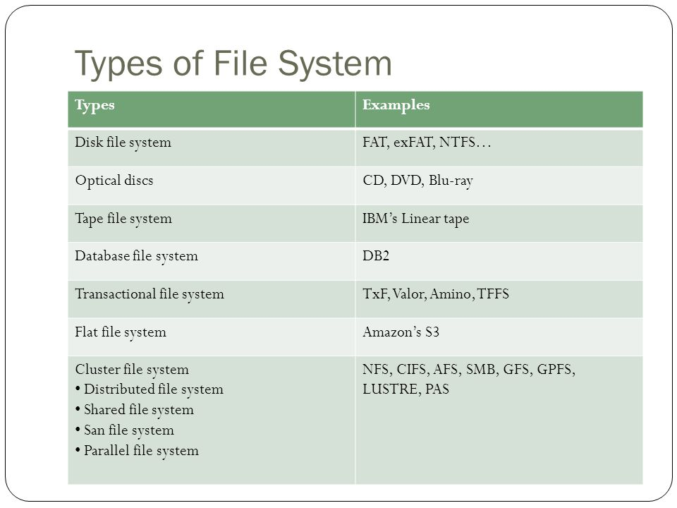 Types of File System Types Examples Disk file system FAT, exFAT, NTFS…