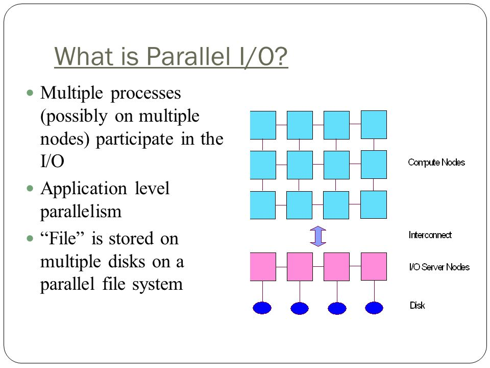 What is Parallel I/O Multiple processes (possibly on multiple nodes) participate in the I/O. Application level parallelism.