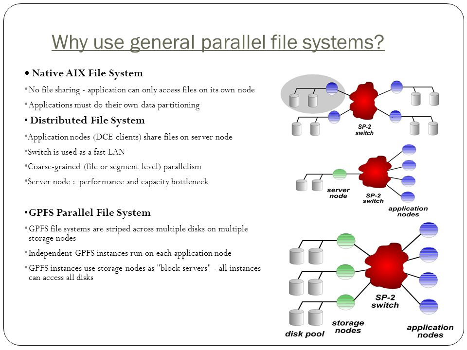 Why use general parallel file systems