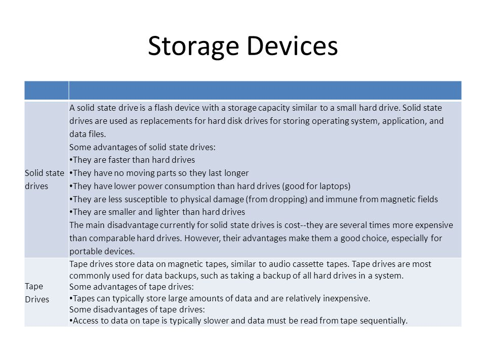 Storage Devices Solid state drives