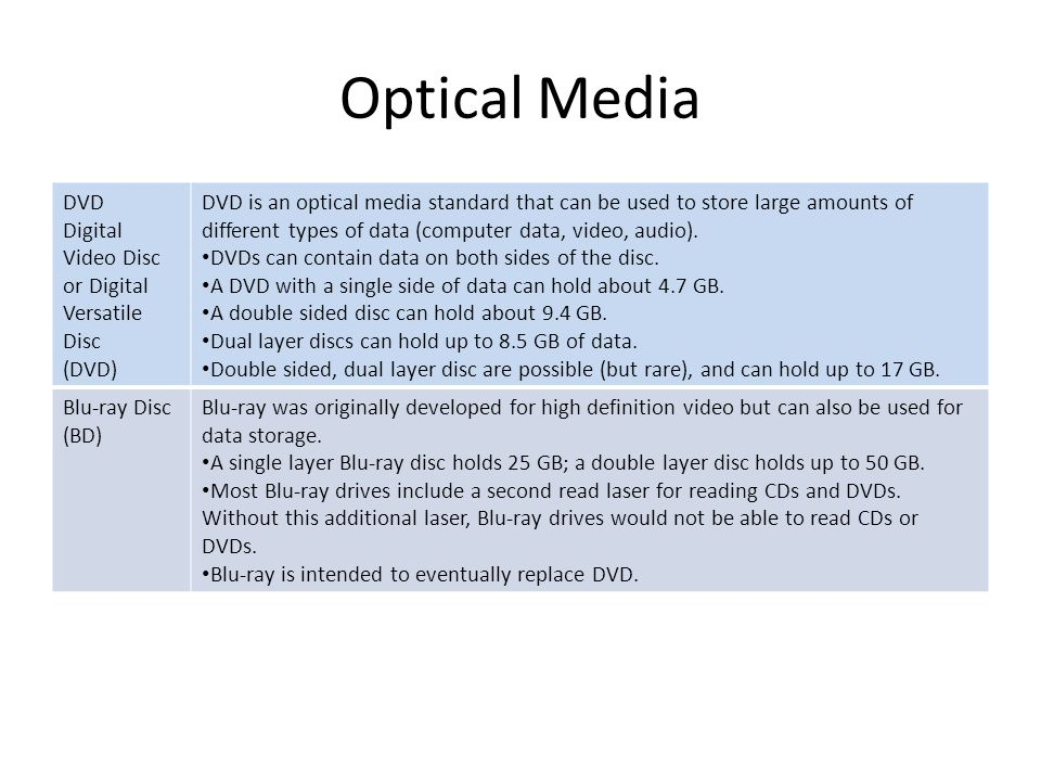 Optical Media DVD Digital Video Disc or Digital Versatile Disc (DVD)