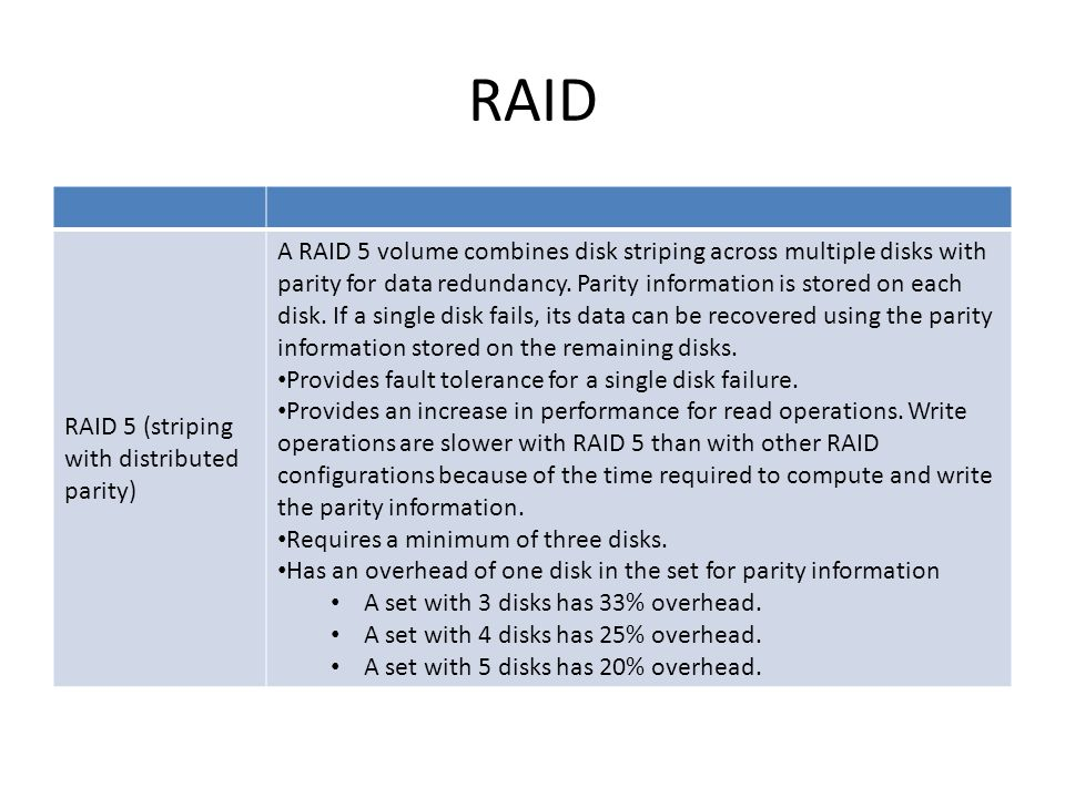 RAID RAID 5 (striping with distributed parity)