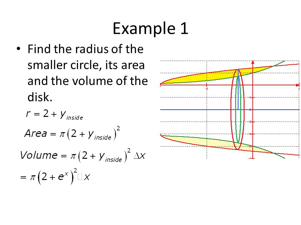 Example 1 Find the radius of the smaller circle, its area and the volume of the disk.