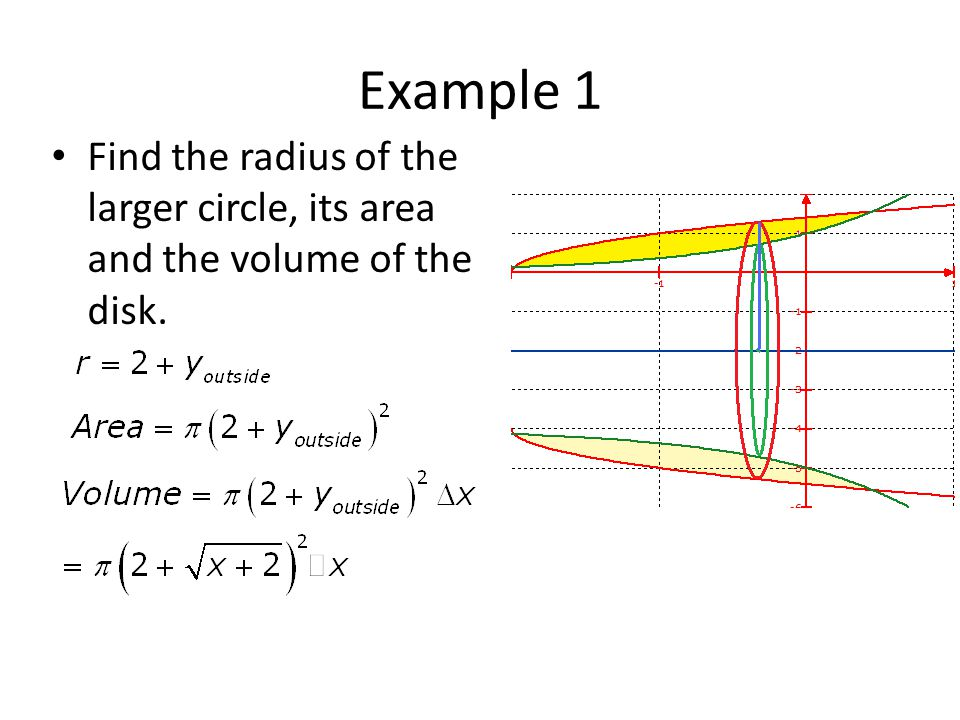 Example 1 Find the radius of the larger circle, its area and the volume of the disk.