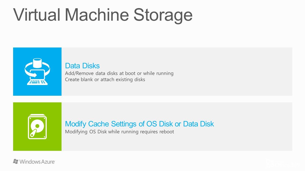 Virtual Machine Storage