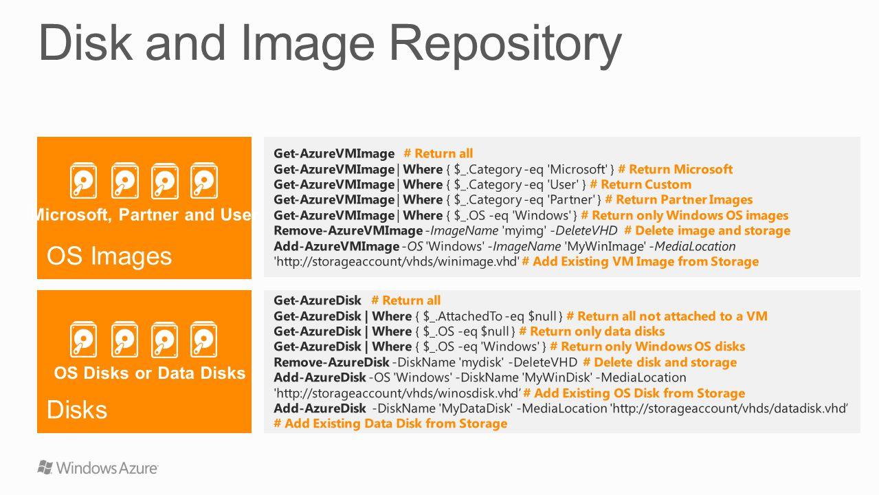 Disk and Image Repository