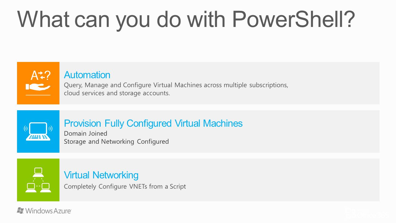 What can you do with PowerShell