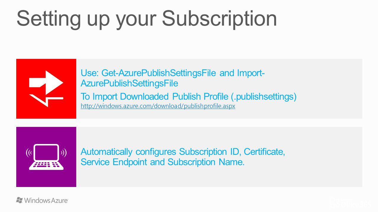 Setting up your Subscription