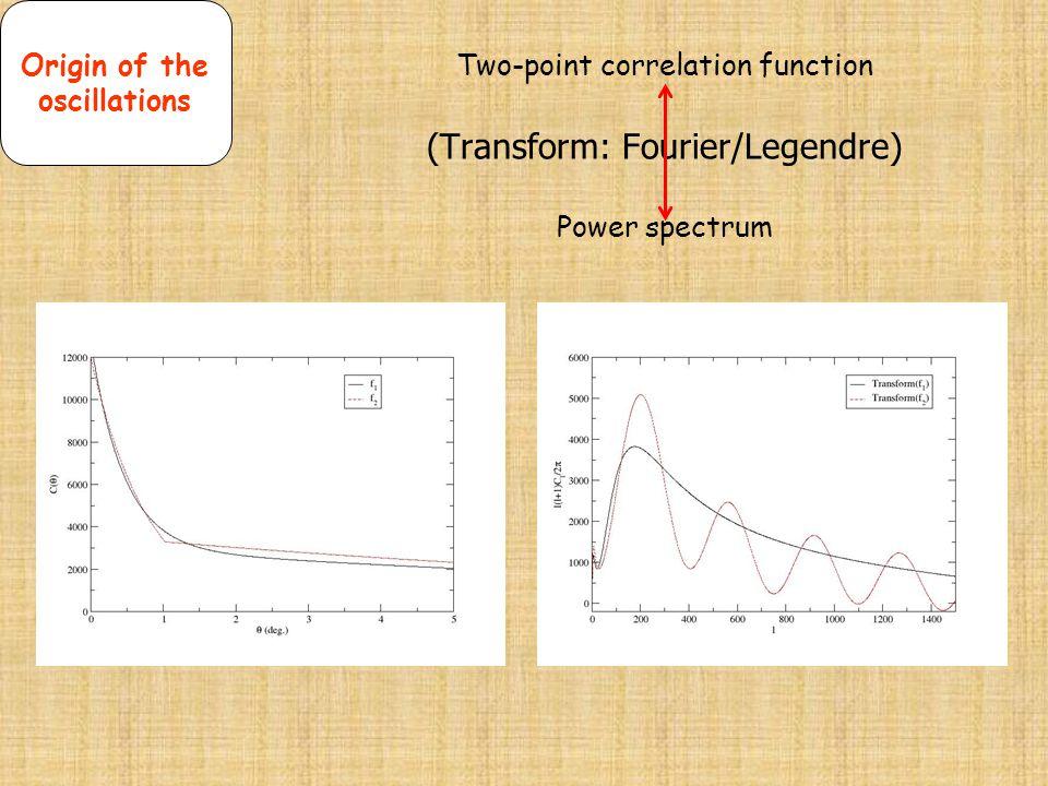 Origin of the oscillations.