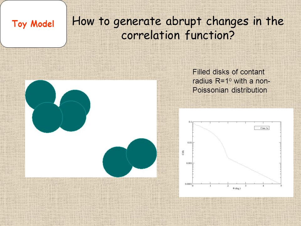 How to generate abrupt changes in the correlation function