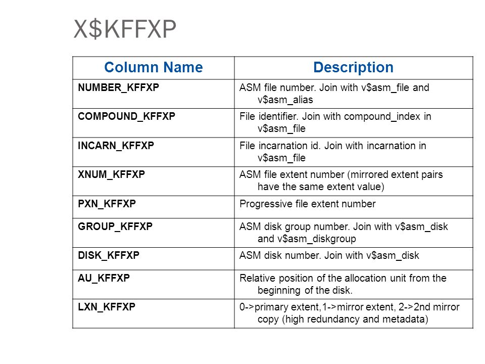 X$KFFXP Column Name Description NUMBER_KFFXP