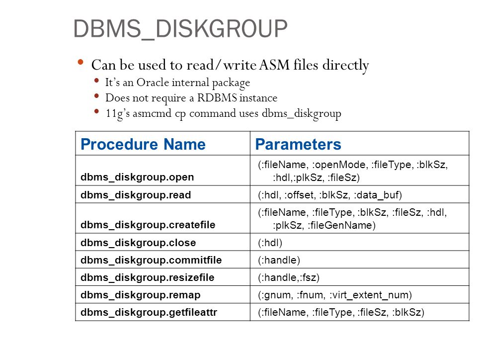 DBMS_DISKGROUP Can be used to read/write ASM files directly