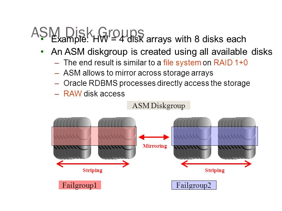 ASM Disk Groups Example: HW = 4 disk arrays with 8 disks each
