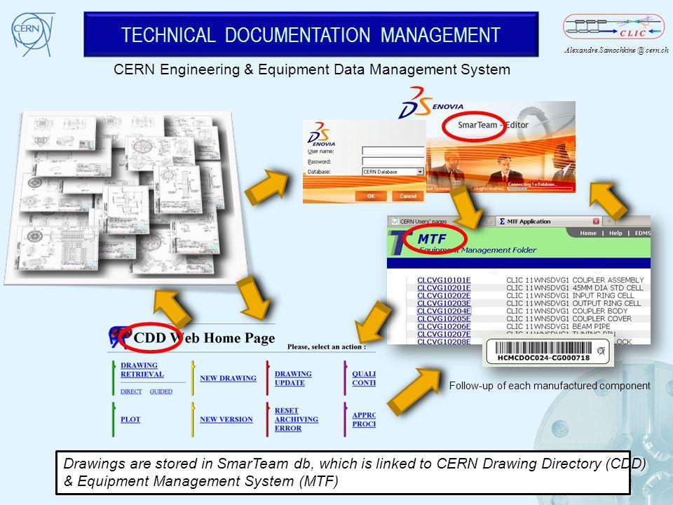 TECHNICAL DOCUMENTATION MANAGEMENT