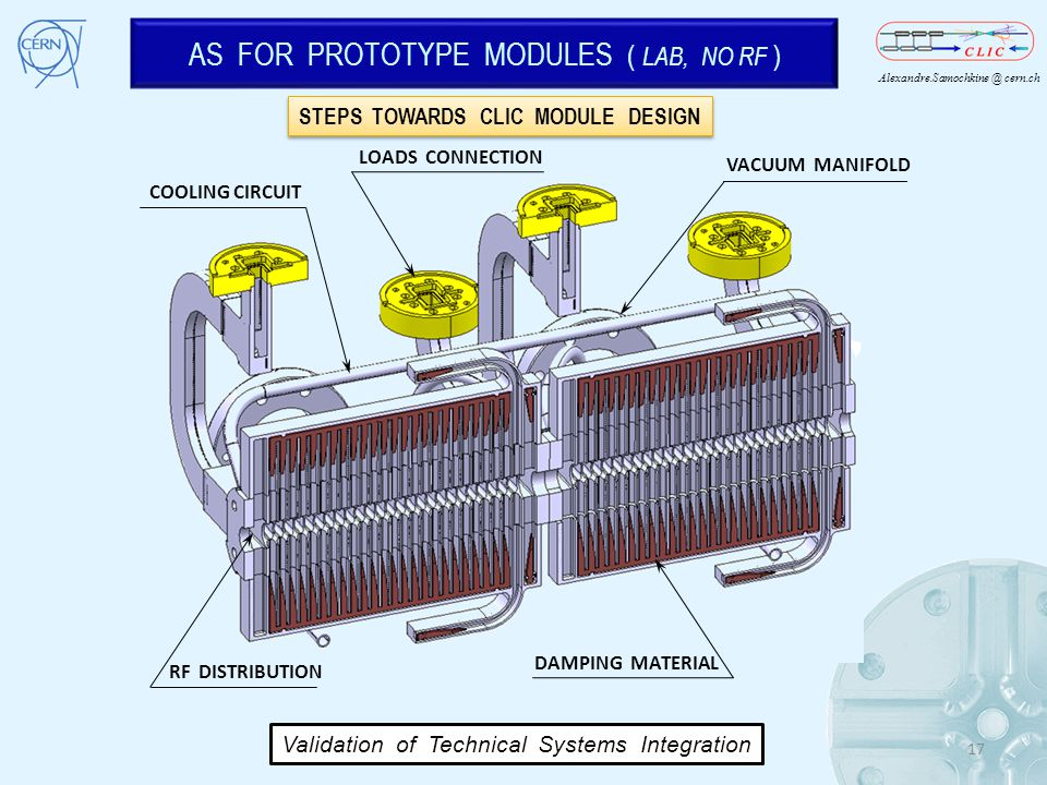 AS FOR PROTOTYPE MODULES ( LAB, NO RF )
