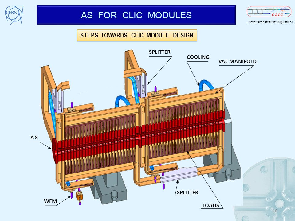 AS FOR CLIC MODULES STEPS TOWARDS CLIC MODULE DESIGN WG FROM PETS