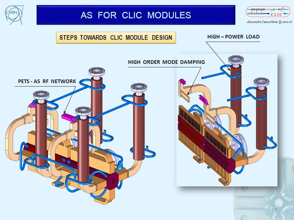 AS FOR CLIC MODULES STEPS TOWARDS CLIC MODULE DESIGN HIGH – POWER LOAD