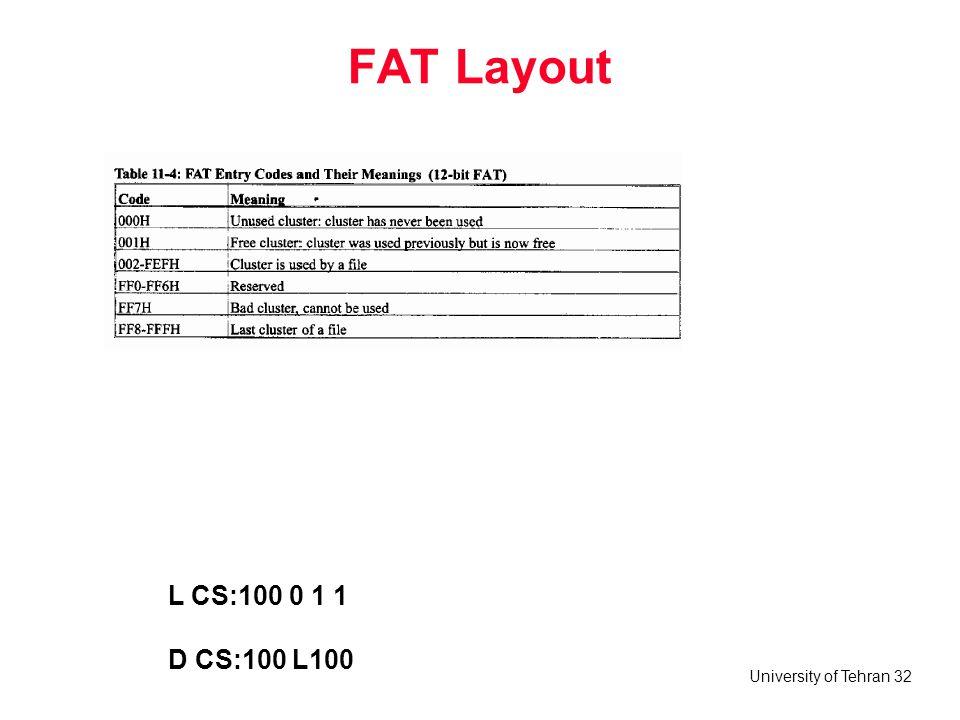 FAT Layout L CS:100 0 1 1 D CS:100 L100