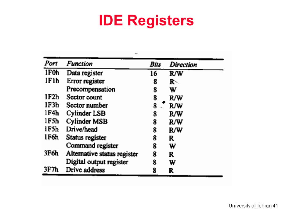 IDE Registers It is good to be seen in Device Manager