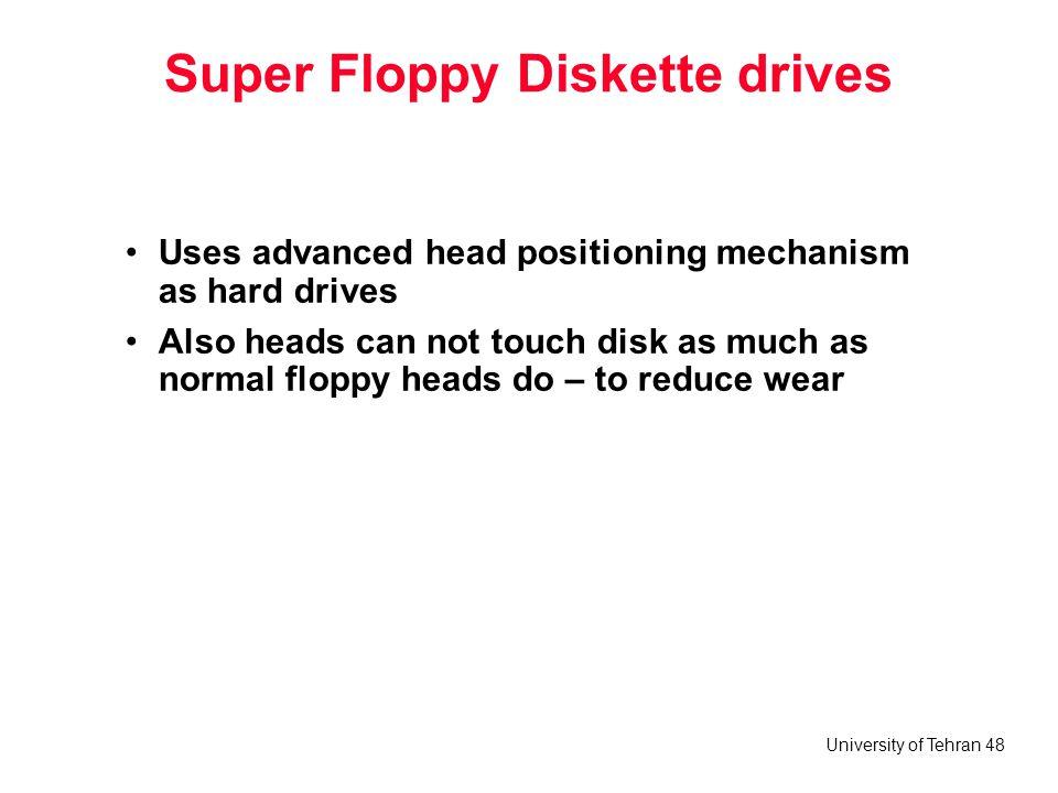 Super Floppy Diskette drives