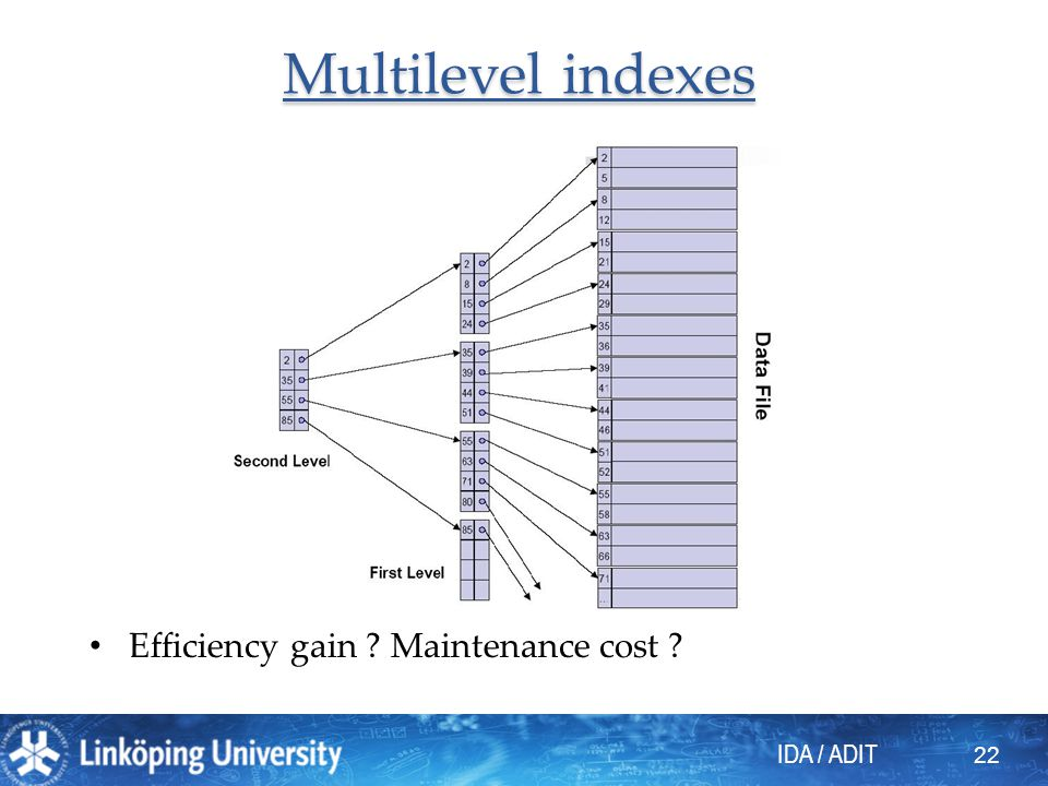 Multilevel indexes Efficiency gain Maintenance cost