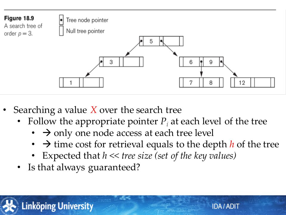 Searching a value X over the search tree