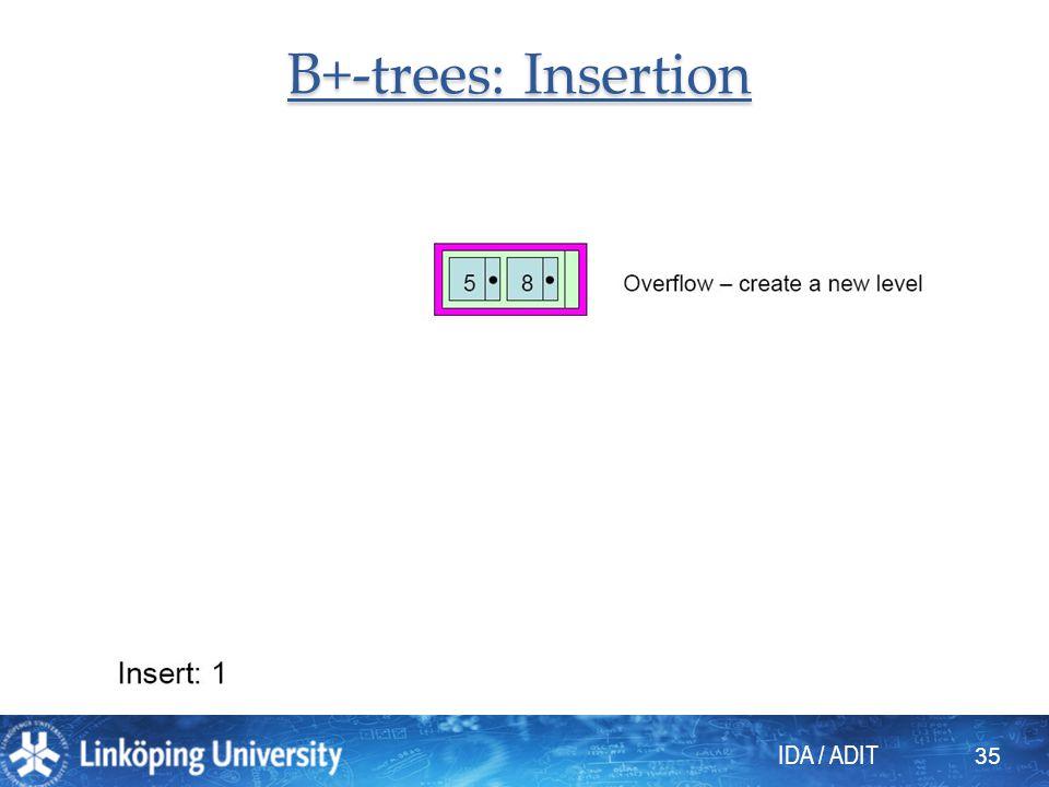 B+-trees: Insertion
