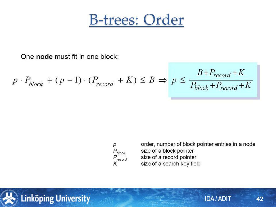 B-trees: Order