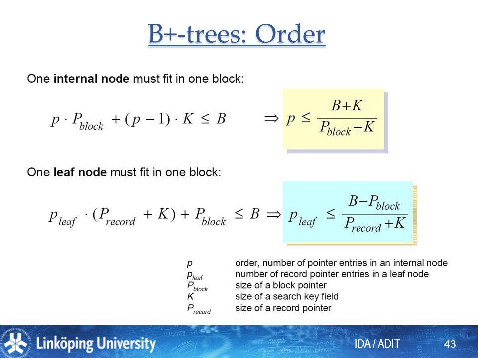 B+-trees: Order