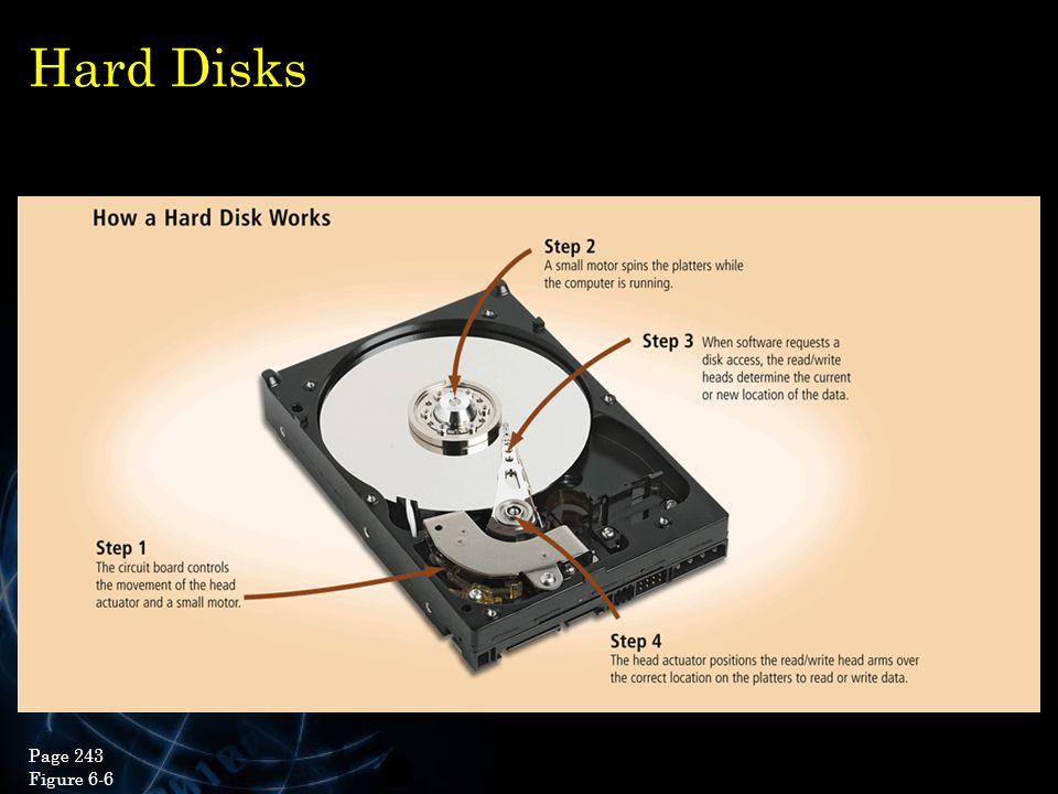 Hard Disks Page 243 Figure 6-6