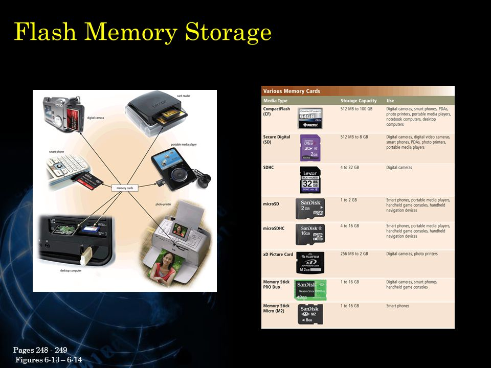 Flash Memory Storage Pages 248 - 249 Figures 6-13 – 6-14