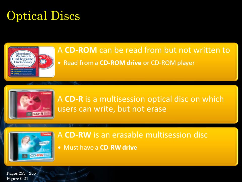 Optical Discs A CD-ROM can be read from but not written to