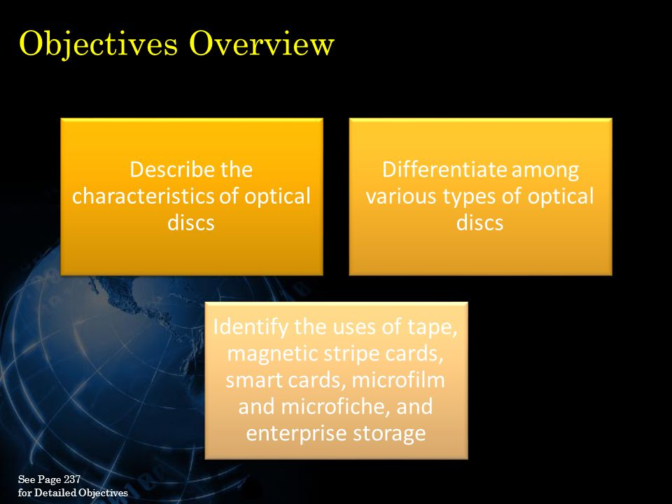 Objectives Overview Describe the characteristics of optical discs