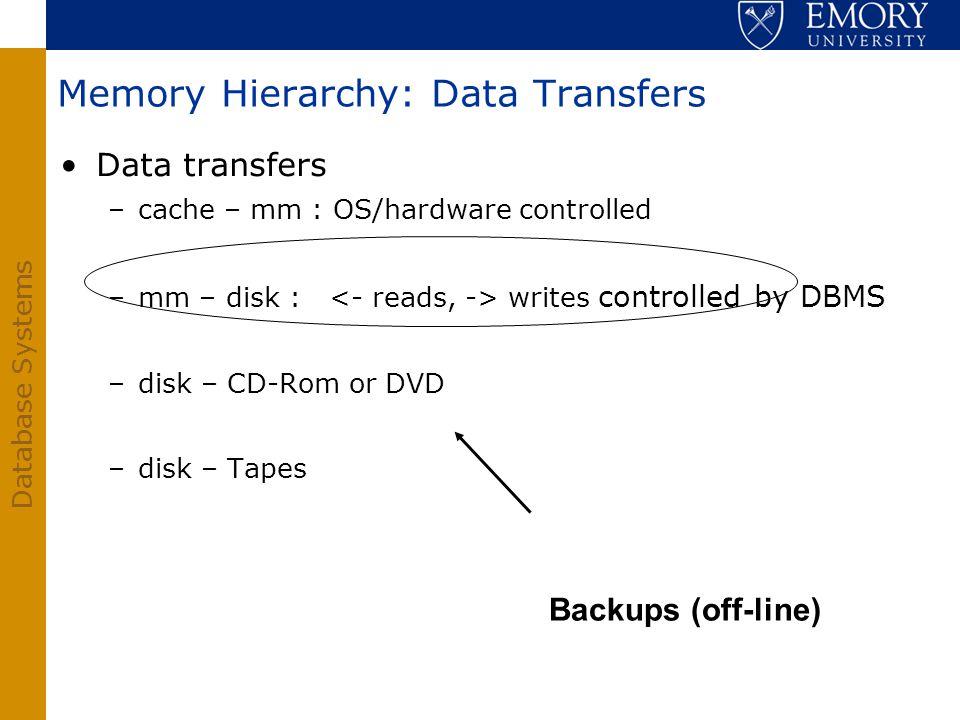 Memory Hierarchy: Data Transfers