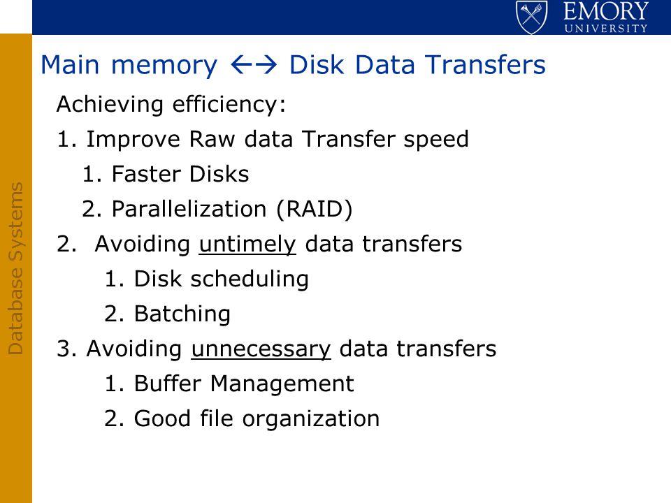 Main memory  Disk Data Transfers