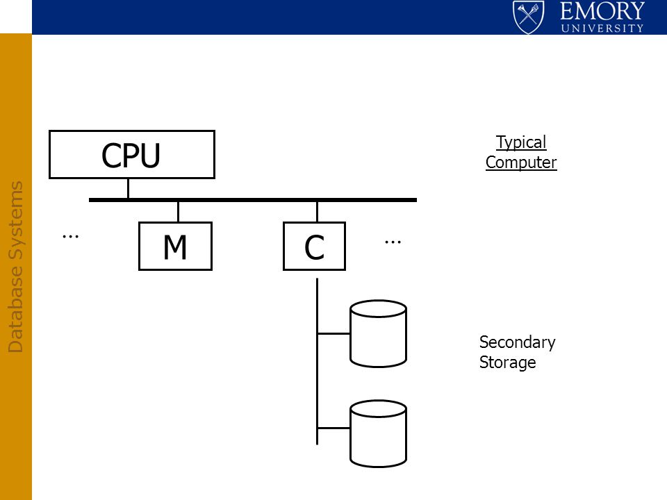 CPU Typical Computer ... ... M C Secondary Storage