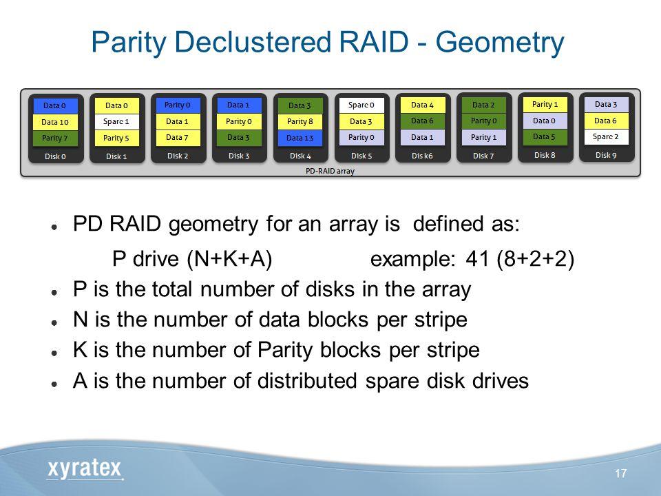 Parity Declustered RAID - Geometry