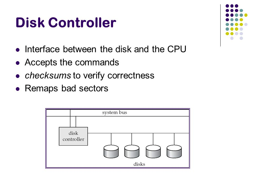 Disk Controller Interface between the disk and the CPU