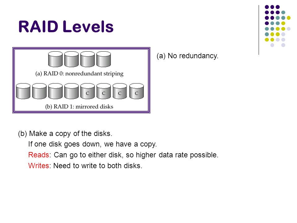 RAID Levels (a) No redundancy. (b) Make a copy of the disks.