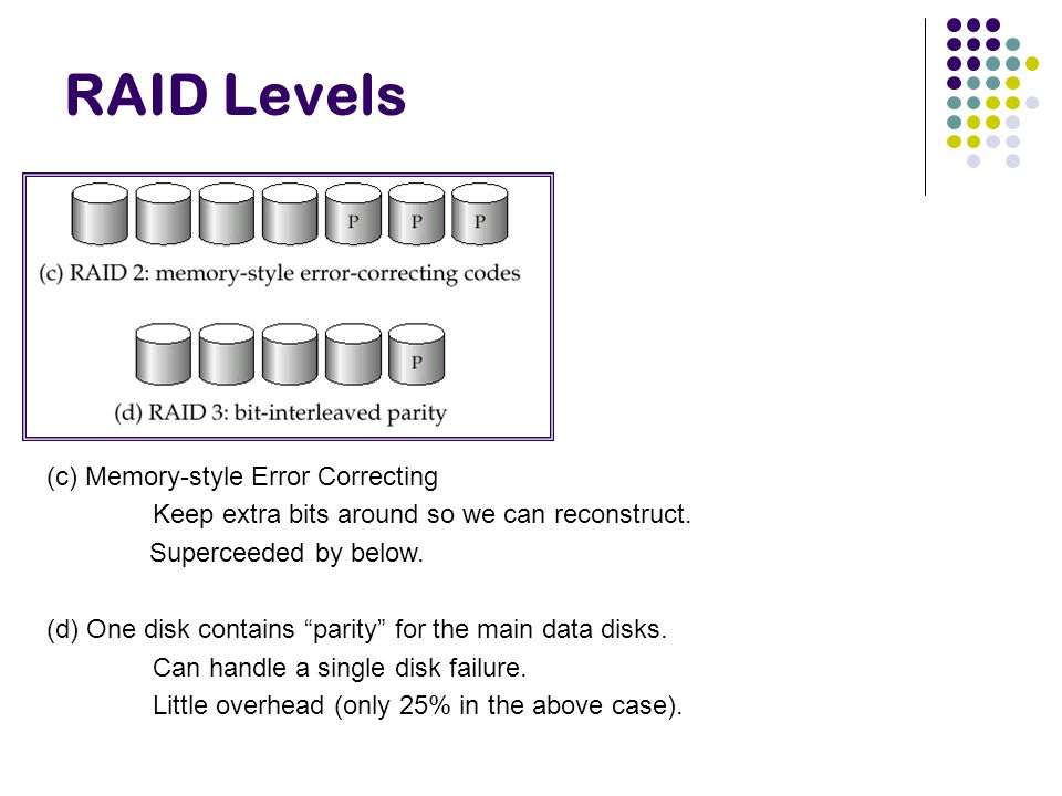 RAID Levels (c) Memory-style Error Correcting