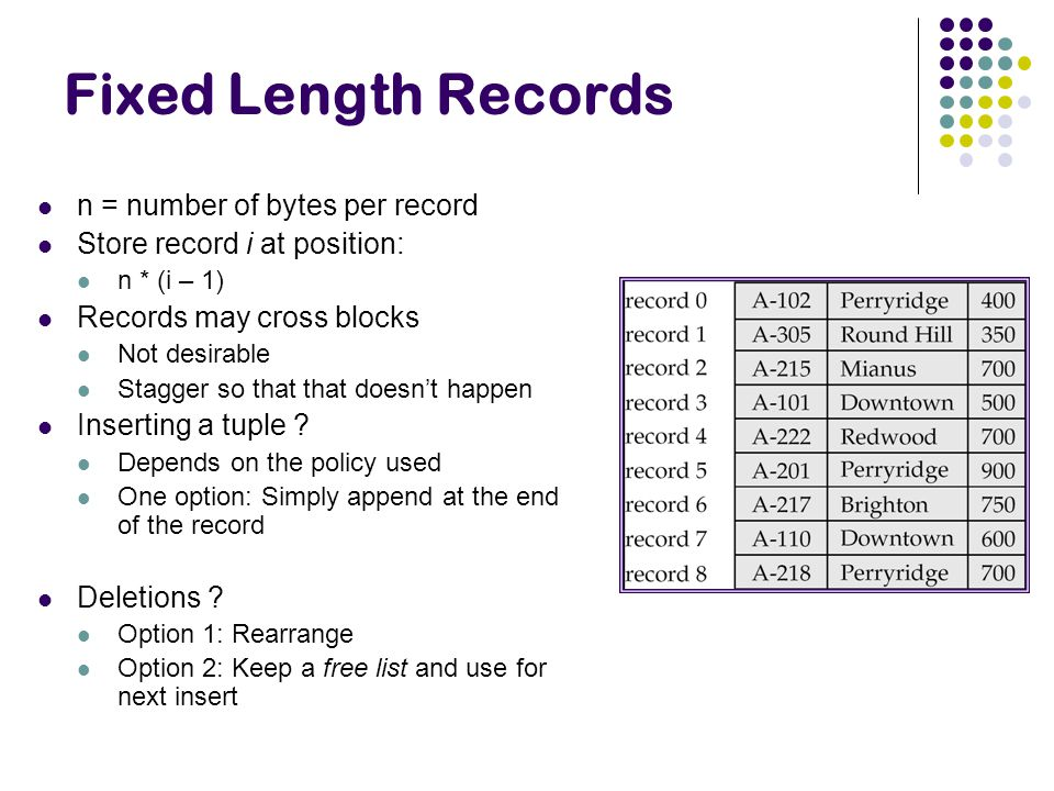 Fixed Length Records n = number of bytes per record