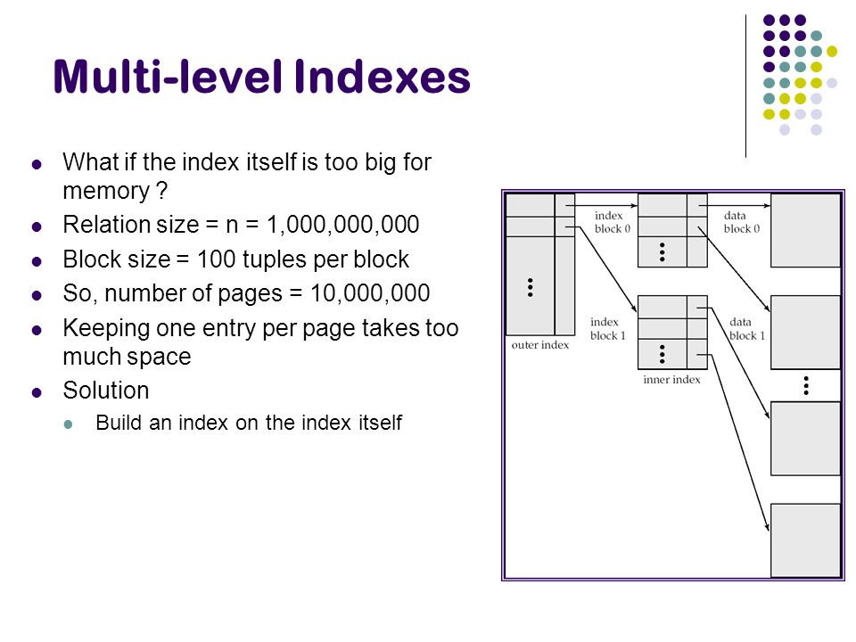 Multi-level Indexes What if the index itself is too big for memory