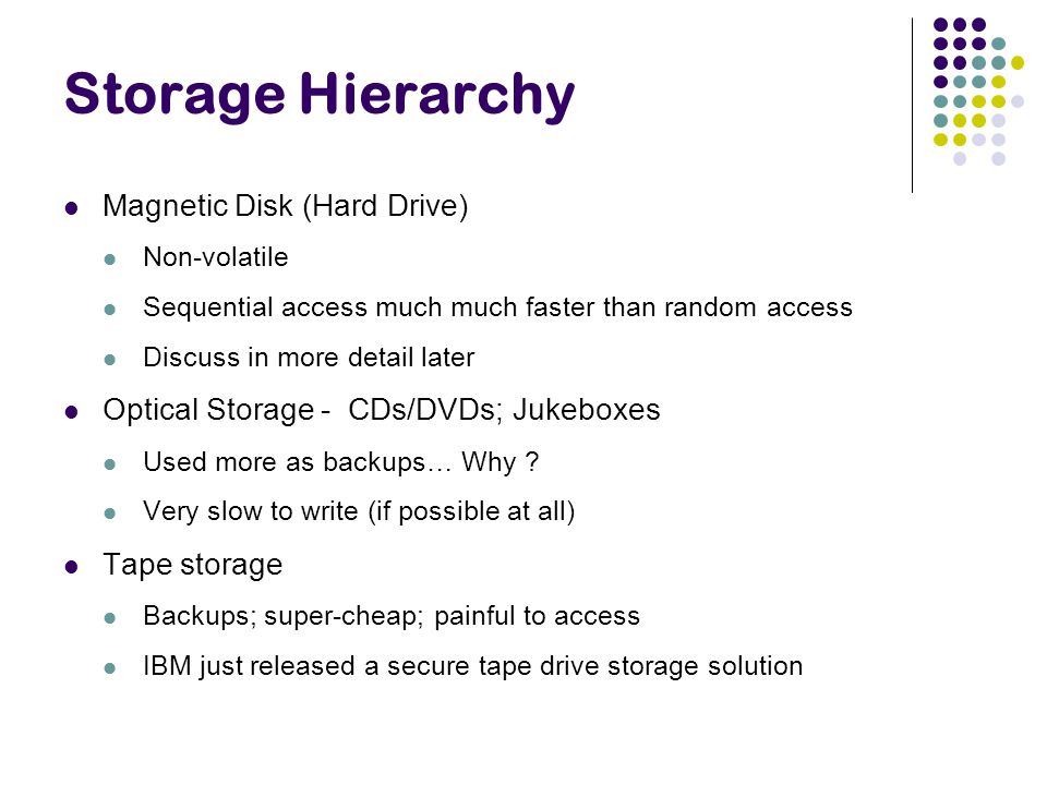 Storage Hierarchy Magnetic Disk (Hard Drive)
