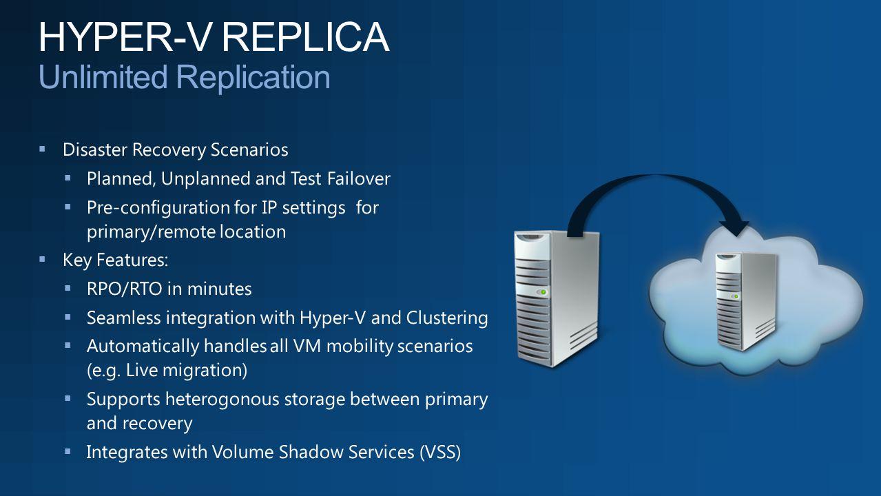 HYPER-V REPLICA Unlimited Replication