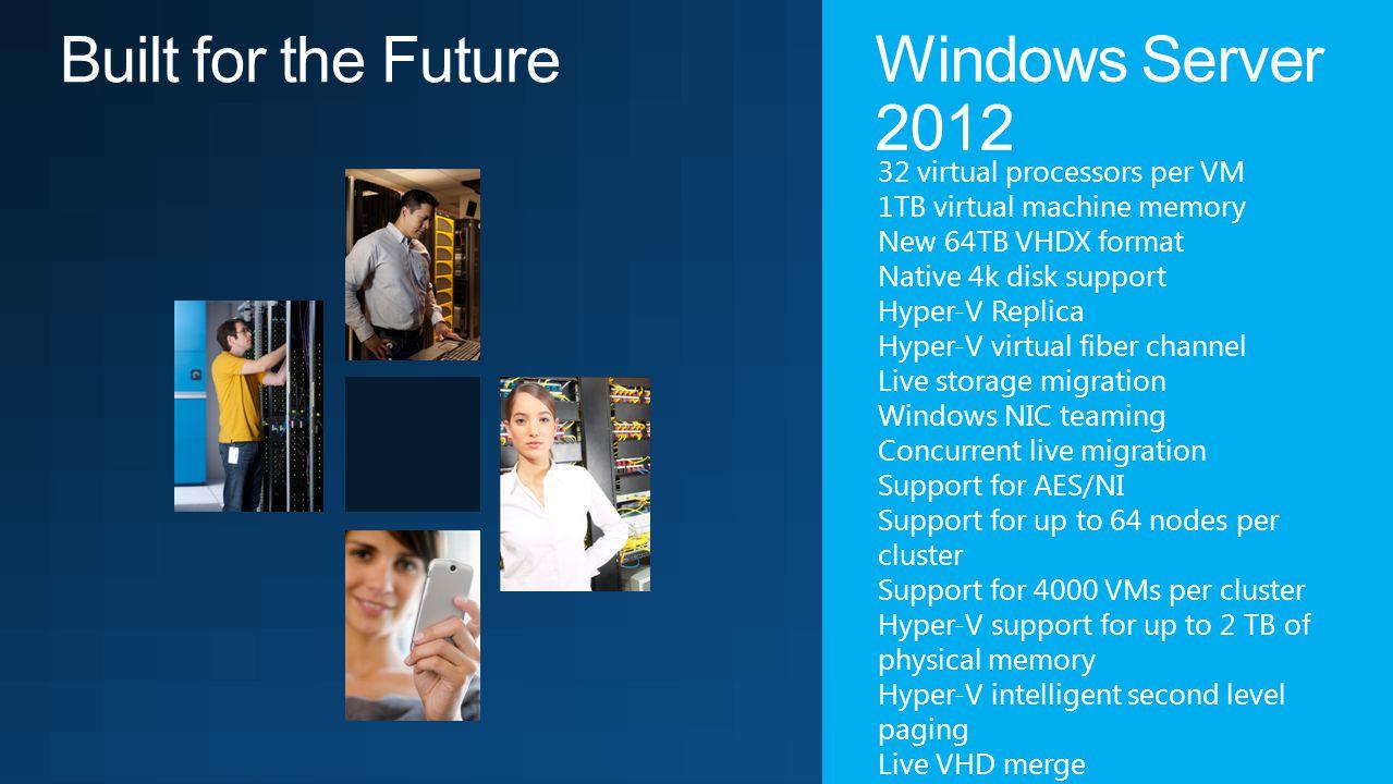 Windows Server 2012 Built for the Future 32 virtual processors per VM