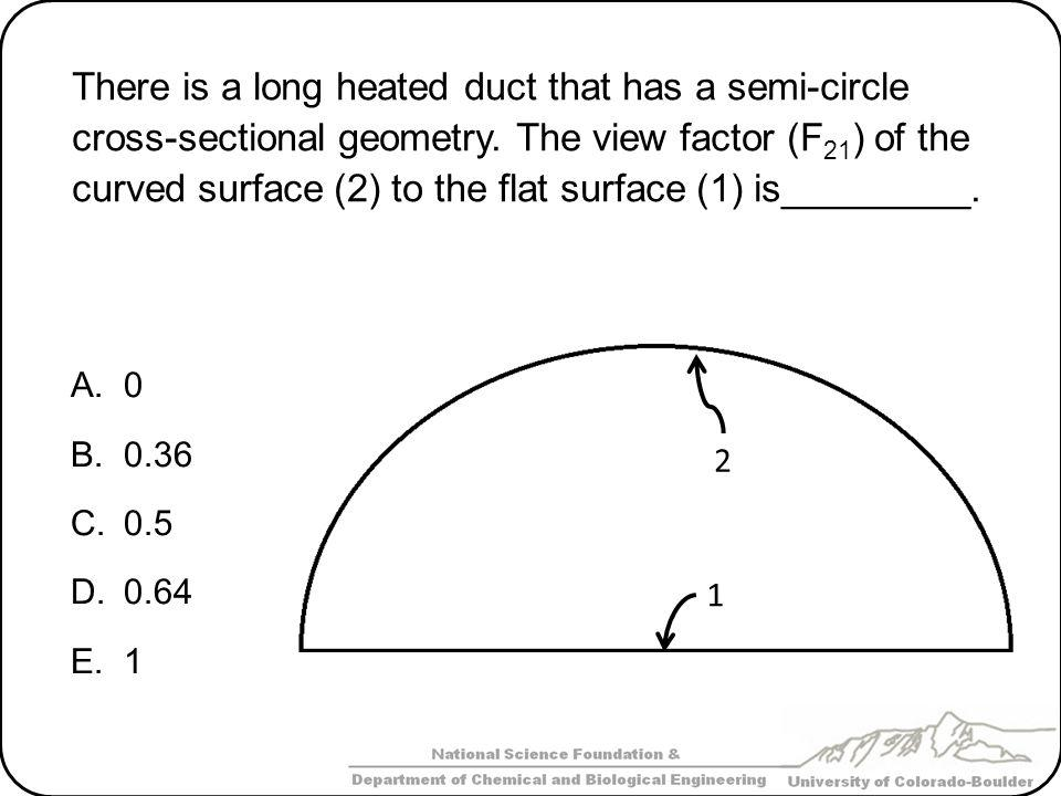 There is a long heated duct that has a semi-circle cross-sectional geometry. The view factor (F21) of the curved surface (2) to the flat surface (1) is_________.