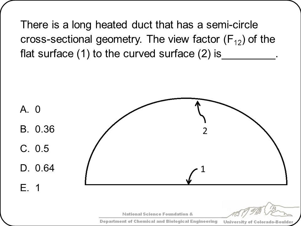 There is a long heated duct that has a semi-circle cross-sectional geometry. The view factor (F12) of the flat surface (1) to the curved surface (2) is_________.